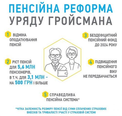 Нова пенсійна реформа 2018 року в україні останні